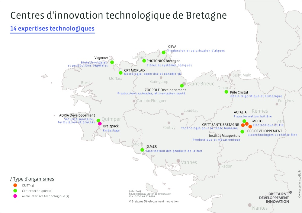 Centres d'innovation technologique de Bretagne
