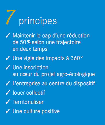 7_principes