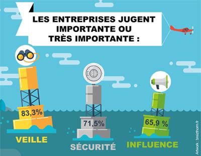 infographie_arist